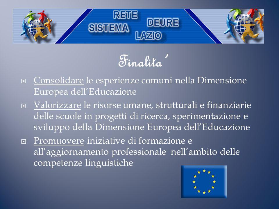 Finalita Consolidare le esperienze comuni nella Dimensione Europea dellEducazione Valorizzare le risorse umane, strutturali e finanziarie delle scuole in progetti di ricerca, sperimentazione e sviluppo della Dimensione Europea dellEducazione Promuovere iniziative di formazione e allaggiornamento professionale nellambito delle competenze linguistiche