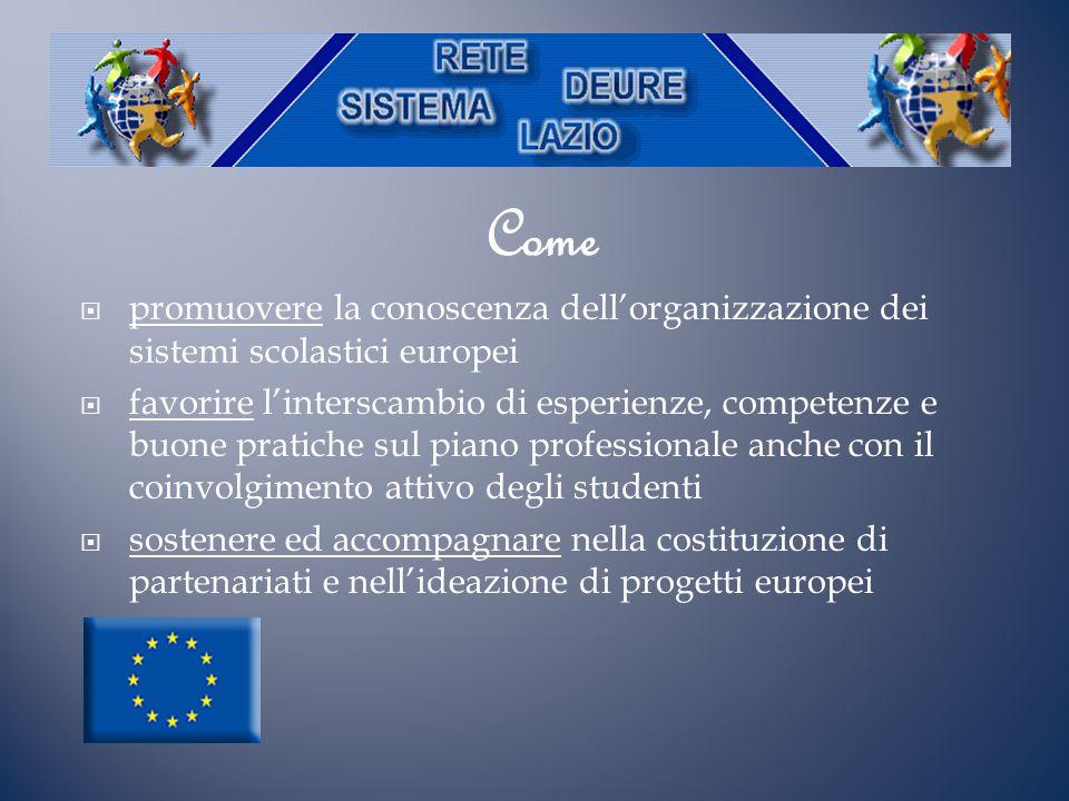 Come promuovere la conoscenza dellorganizzazione dei sistemi scolastici europei favorire linterscambio di esperienze, competenze e buone pratiche sul piano professionale anche con il coinvolgimento attivo degli studenti sostenere ed accompagnare nella costituzione di partenariati e nellideazione di progetti europei