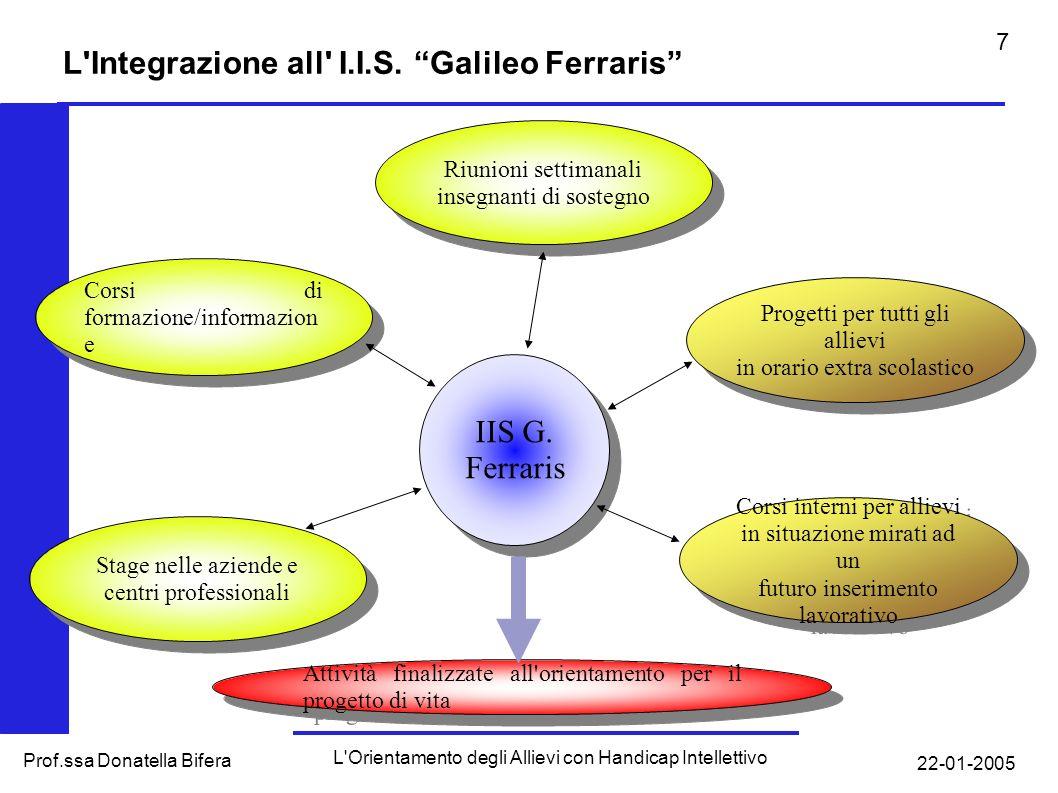 22-01-2005 L Orientamento degli Allievi con Handicap Intellettivo Prof.ssa Donatella Bifera 7 L Integrazione all I.I.S.