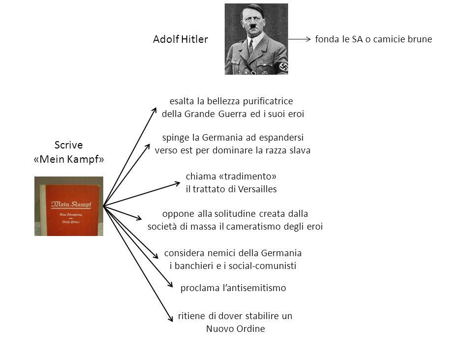 Adolf Hitler Scrive «Mein Kampf» esalta la bellezza purificatrice della Grande Guerra ed i suoi eroi spinge la Germania ad espandersi verso est per do