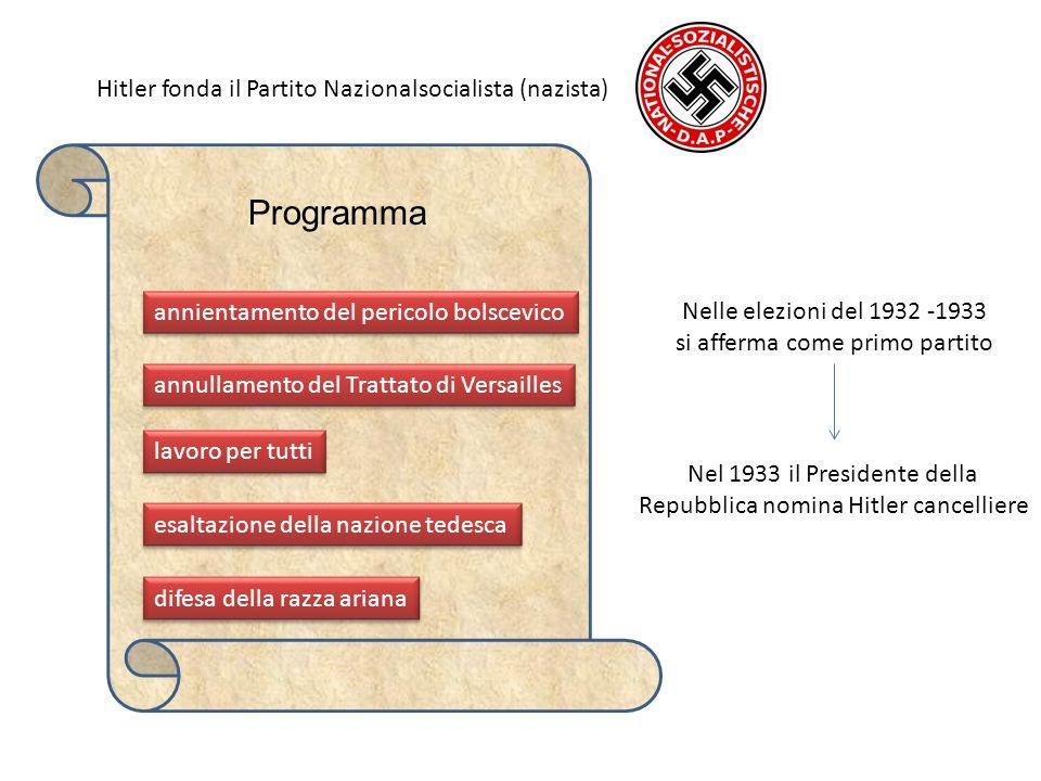 Hitler fonda il Partito Nazionalsocialista (nazista) annientamento del pericolo bolscevico annullamento del Trattato di Versailles lavoro per tutti esaltazione della nazione tedesca difesa della razza ariana Programma Nelle elezioni del 1932 -1933 si afferma come primo partito Nel 1933 il Presidente della Repubblica nomina Hitler cancelliere