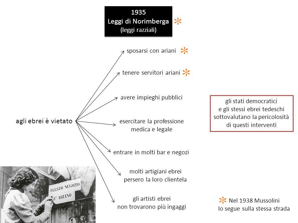 1935 Leggi di Norimberga (leggi razziali) 1935 Leggi di Norimberga (leggi razziali) agli ebrei è vietato sposarsi con ariani tenere servitori ariani a
