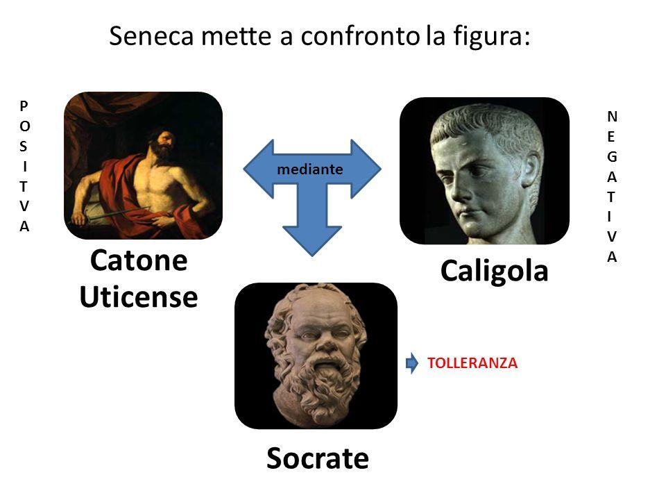 De Vita Beata Dedicato a : Datazione: Genere: al fratello, chiamato Gallione in questopera.