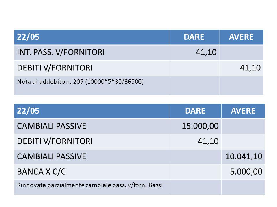 22/05DAREAVERE INT.PASS. V/FORNITORI41,10 DEBITI V/FORNITORI41,10 Nota di addebito n.