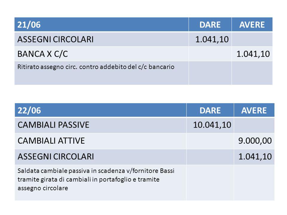 21/06DAREAVERE ASSEGNI CIRCOLARI1.041,10 BANCA X C/C1.041,10 Ritirato assegno circ.