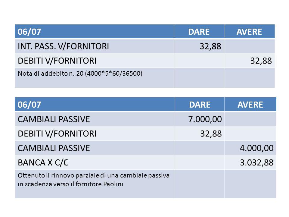06/07DAREAVERE INT.PASS. V/FORNITORI32,88 DEBITI V/FORNITORI32,88 Nota di addebito n.