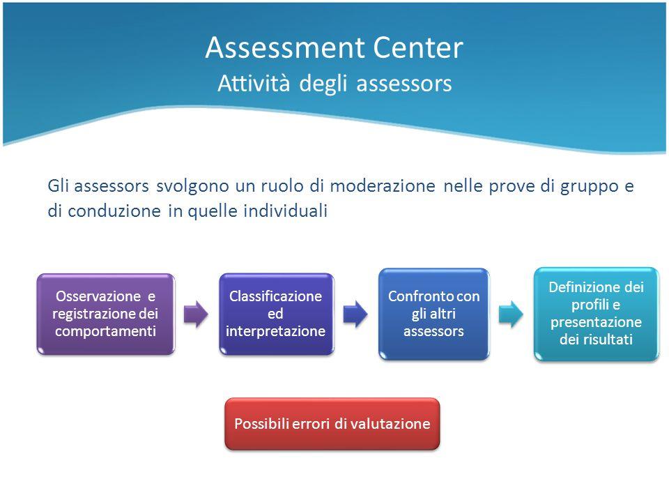 Gli assessors svolgono un ruolo di moderazione nelle prove di gruppo e di conduzione in quelle individuali Assessment Center Attività degli assessors