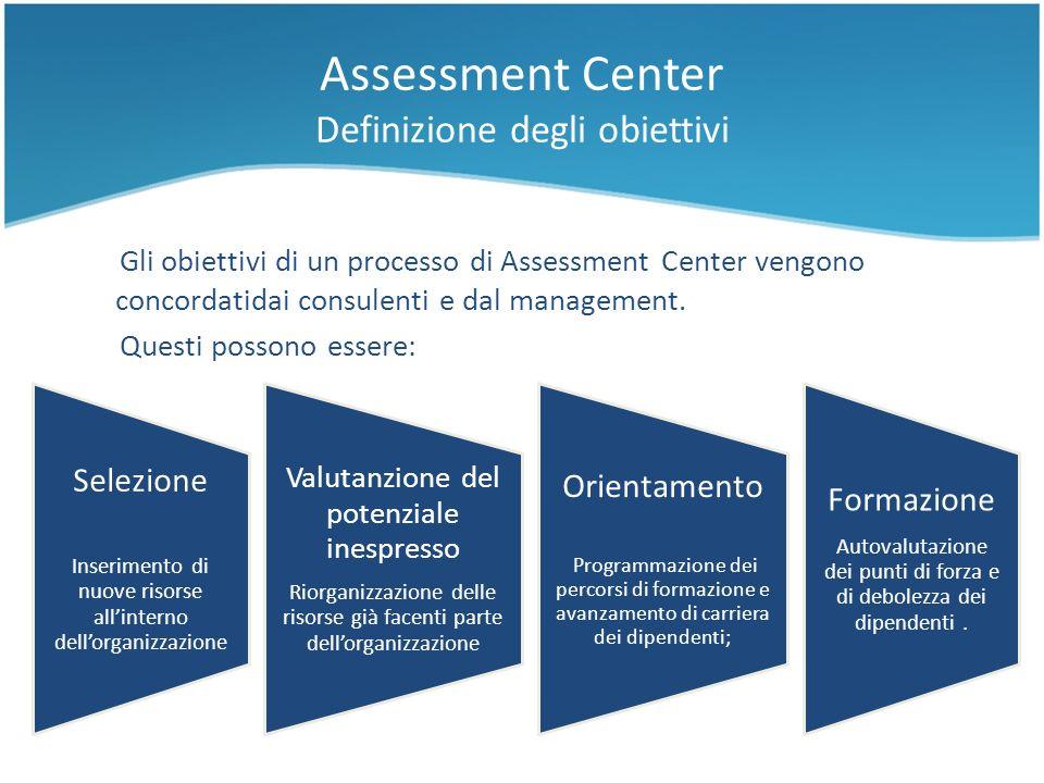 Gli obiettivi di un processo di Assessment Center vengono concordatidai consulenti e dal management. Questi possono essere: Assessment Center Definizi