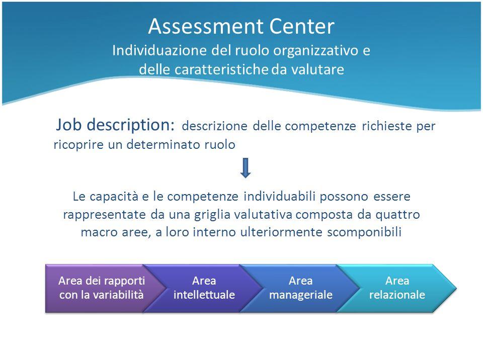 Job description: descrizione delle competenze richieste per ricoprire un determinato ruolo Assessment Center Individuazione del ruolo organizzativo e