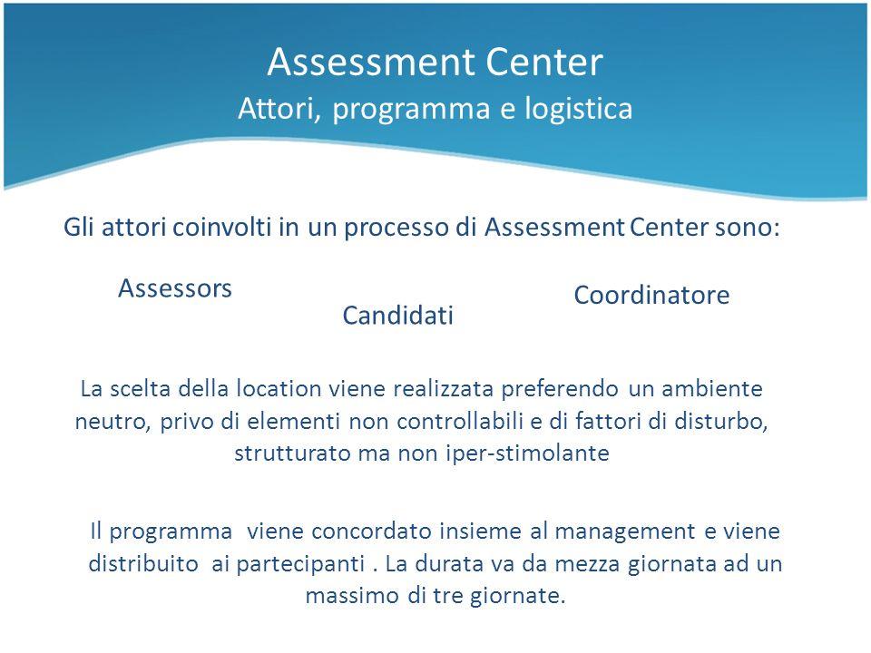Gli attori coinvolti in un processo di Assessment Center sono: Assessment Center Attori, programma e logistica Assessors Candidati Coordinatore La sce