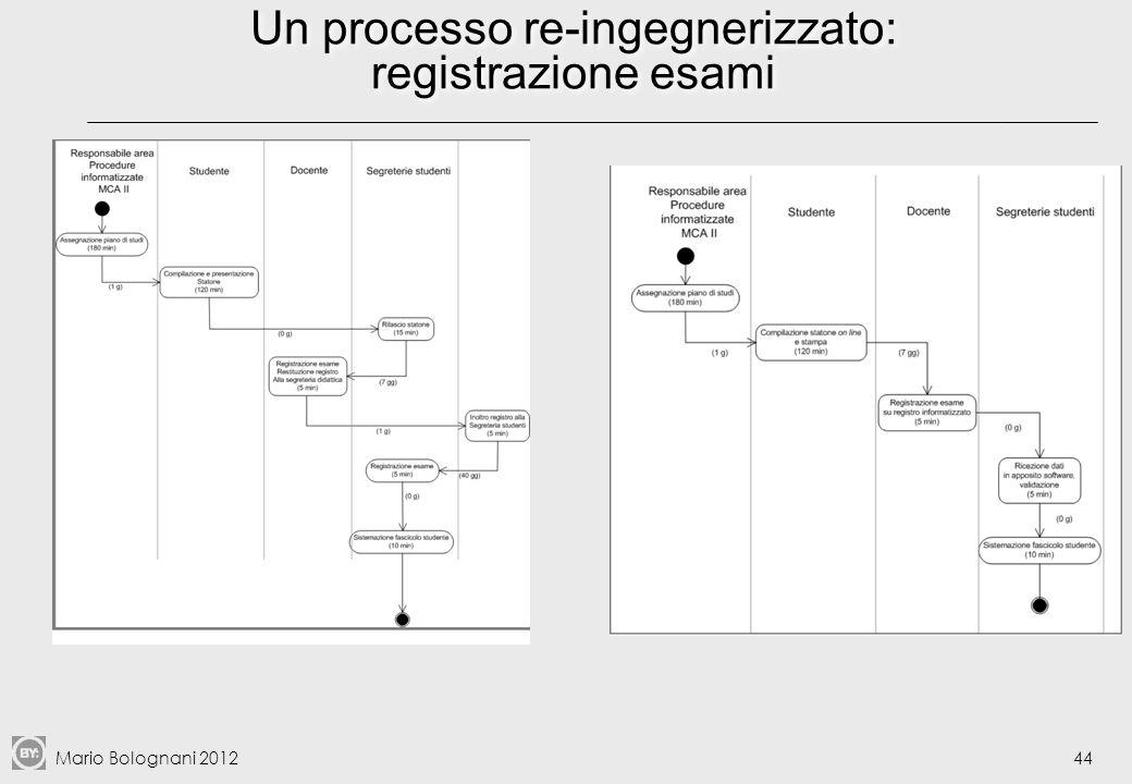 Mario Bolognani 201245 Diagramma con Freemind