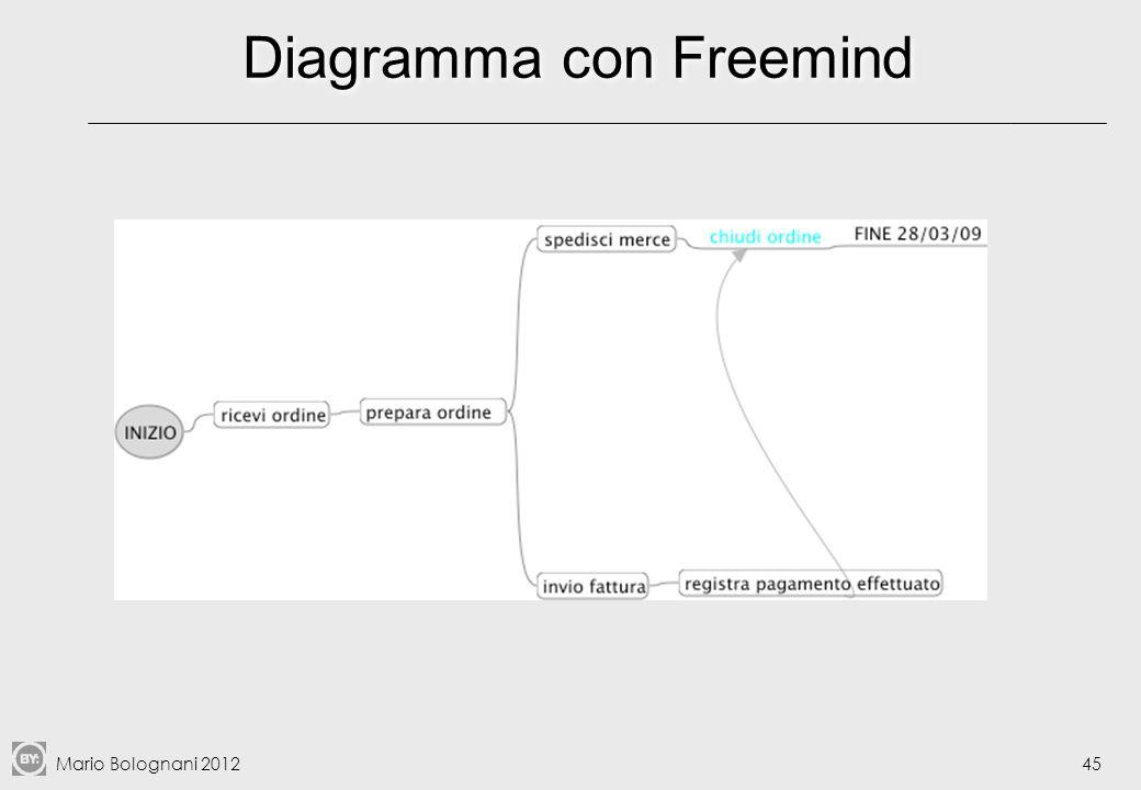 Mario Bolognani 201246 Il workflow elementare