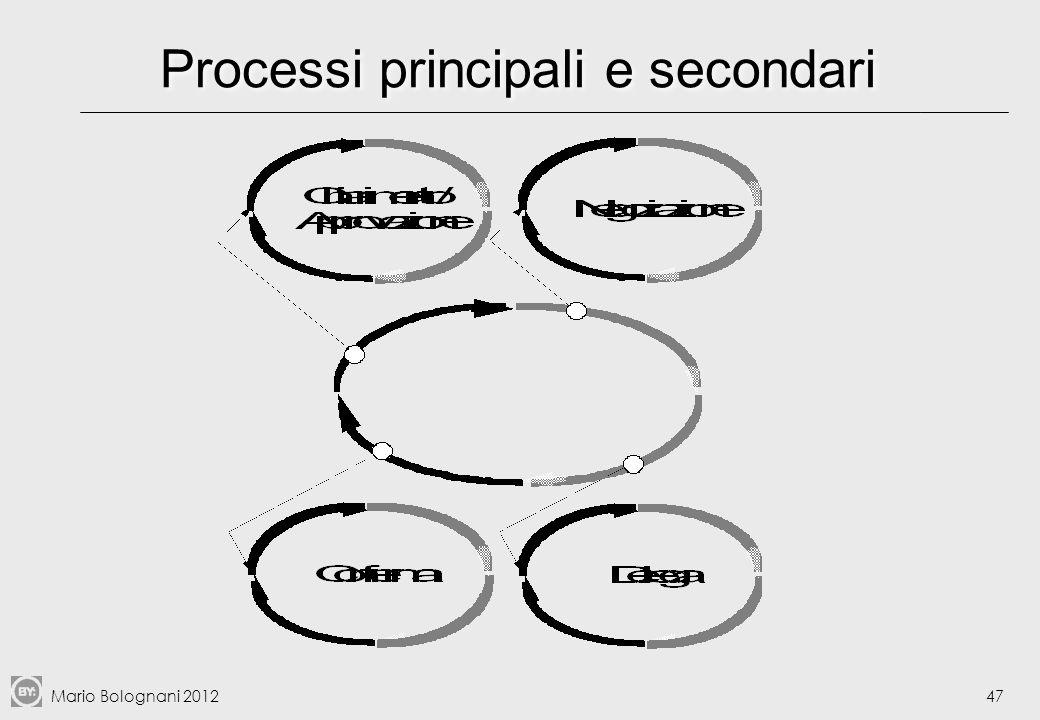 Mario Bolognani 201248 Workflow di un processo amministrativo