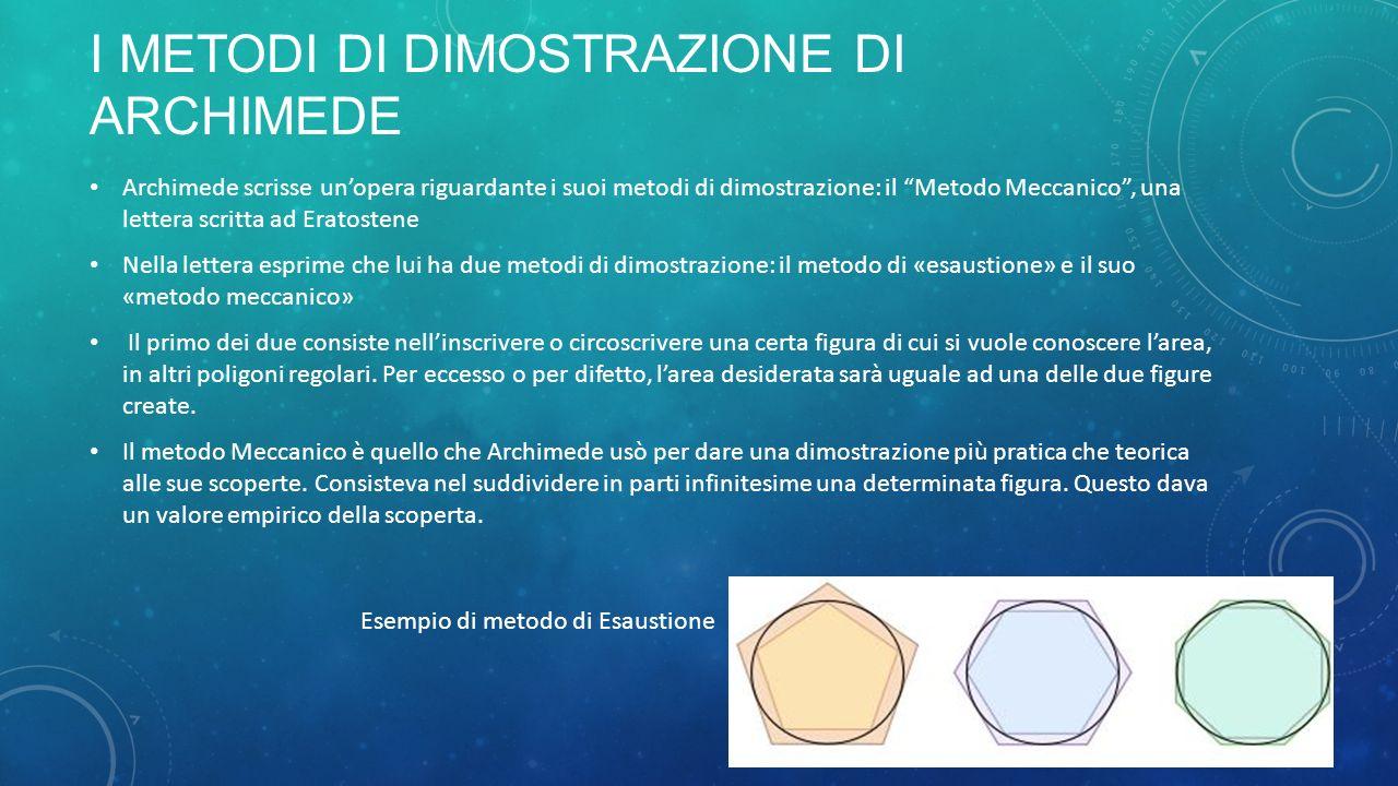 I METODI DI DIMOSTRAZIONE DI ARCHIMEDE Archimede scrisse unopera riguardante i suoi metodi di dimostrazione: il Metodo Meccanico, una lettera scritta