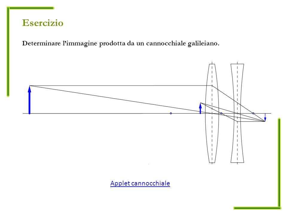 Esercizio Determinare limmagine prodotta da un cannocchiale galileiano. Applet cannocchiale