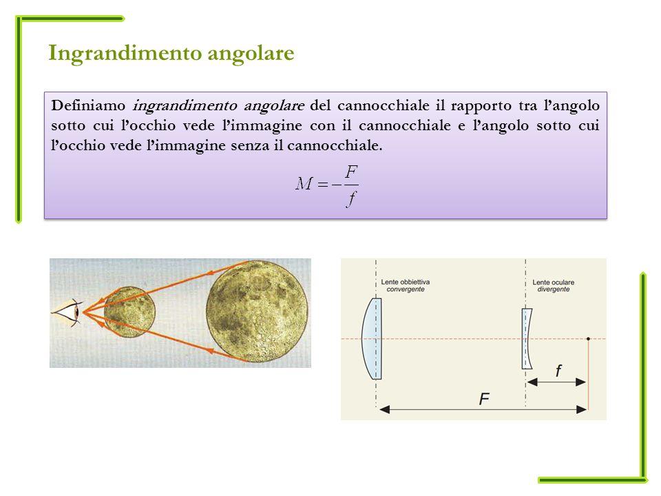 Ingrandimento angolare Definiamo ingrandimento angolare del cannocchiale il rapporto tra langolo sotto cui locchio vede limmagine con il cannocchiale
