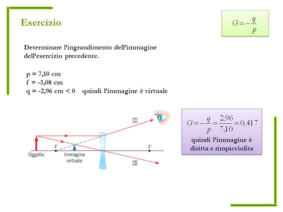 quindi limmagine è diritta e rimpicciolita Esercizio Determinare lingrandimento dellimmagine dellesercizio precedente. p = 7,10 cm f = -5,08 cm q = -2