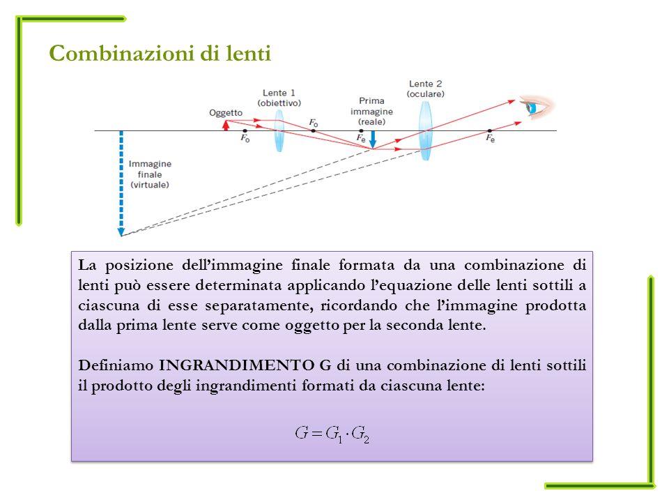 Combinazioni di lenti La posizione dellimmagine finale formata da una combinazione di lenti può essere determinata applicando lequazione delle lenti sottili a ciascuna di esse separatamente, ricordando che limmagine prodotta dalla prima lente serve come oggetto per la seconda lente.