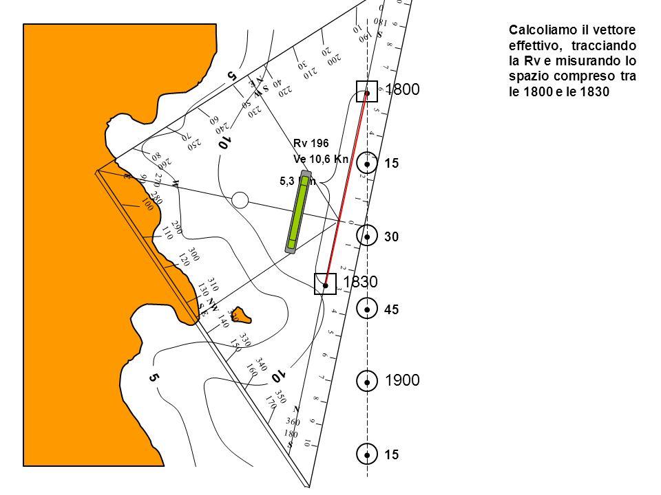 5 5 10 Calcoliamo il vettore effettivo, tracciando la Rv e misurando lo spazio compreso tra le 1800 e le 1830 1800 15 30 45 1900 15 1830 5,3 Nm 0 1234