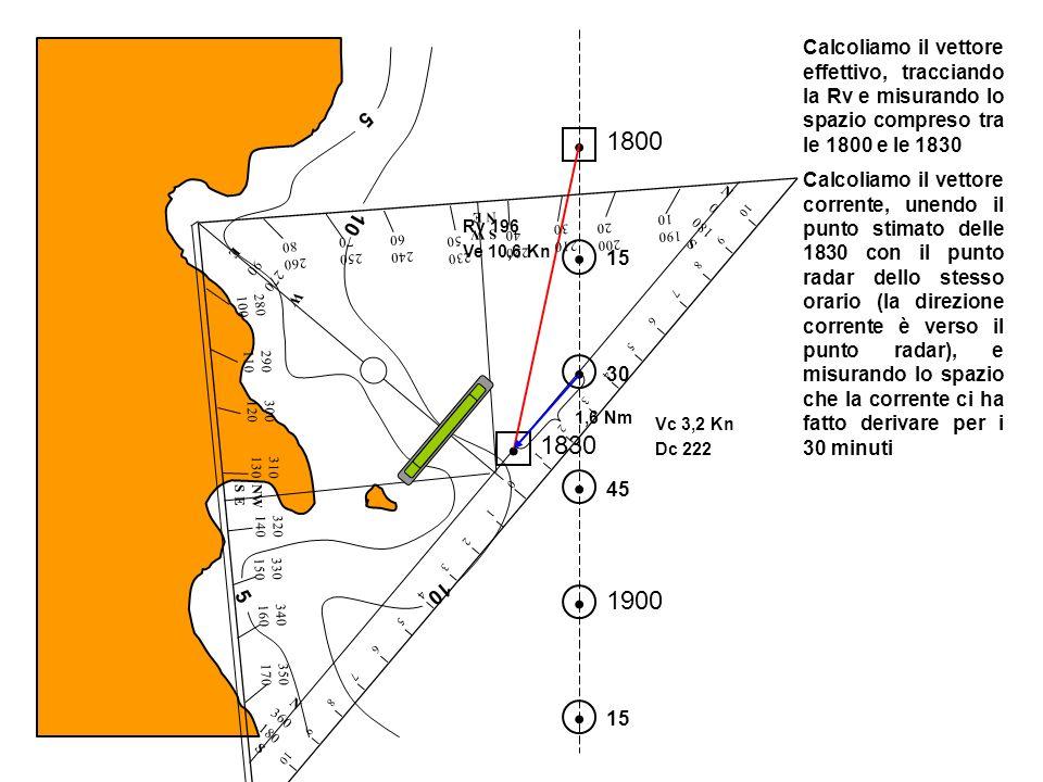 5 5 10 Calcoliamo il vettore effettivo, tracciando la Rv e misurando lo spazio compreso tra le 1800 e le 1830 Calcoliamo il vettore corrente, unendo i
