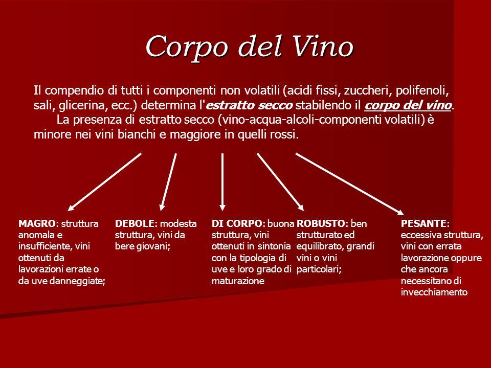 Corpo del Vino Il compendio di tutti i componenti non volatili (acidi fissi, zuccheri, polifenoli, sali, glicerina, ecc.) determina l'estratto secco s