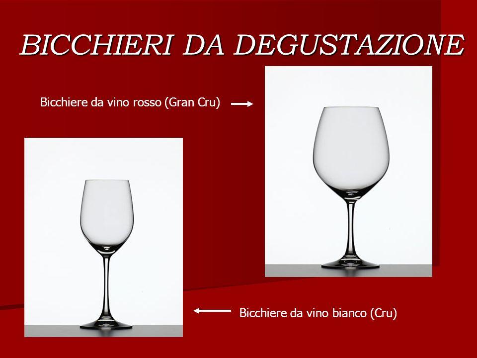 BICCHIERI DA DEGUSTAZIONE Bicchiere da vino rosso (Gran Cru) Bicchiere da vino bianco (Cru)