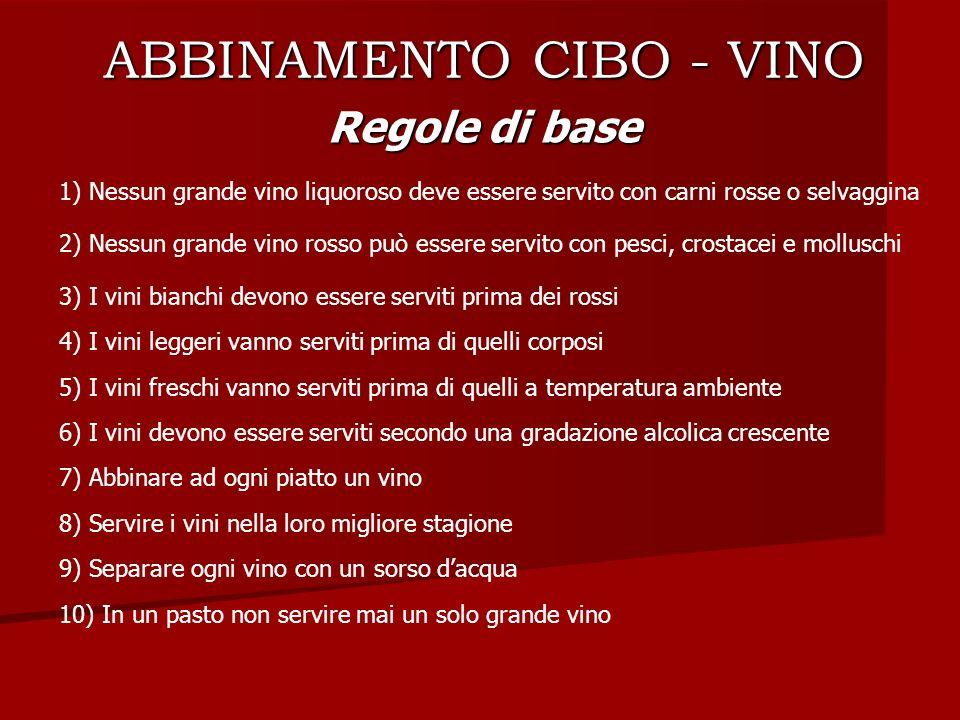 ABBINAMENTO CIBO - VINO Regole di base 1) Nessun grande vino liquoroso deve essere servito con carni rosse o selvaggina 2) Nessun grande vino rosso pu