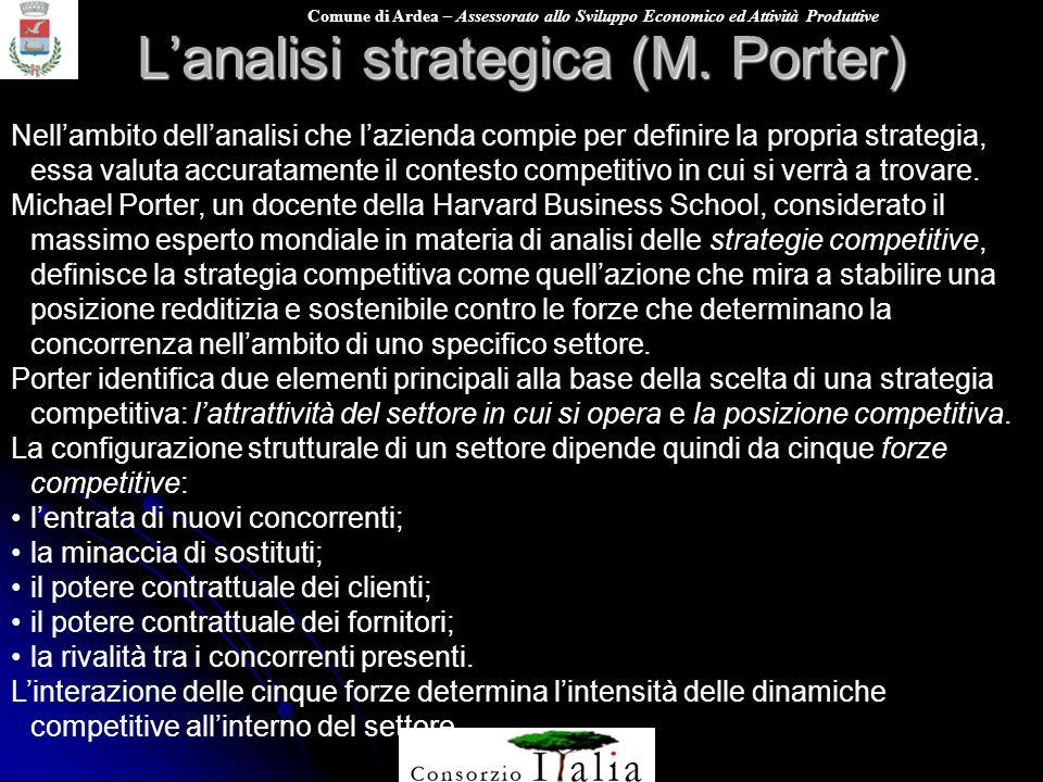 Comune di Ardea – Assessorato allo Sviluppo Economico ed Attività Produttive Lanalisi strategica (M. Porter) Nellambito dellanalisi che lazienda compi