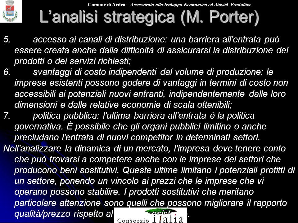 Comune di Ardea – Assessorato allo Sviluppo Economico ed Attività Produttive Lanalisi strategica (M. Porter) 5. accesso ai canali di distribuzione: un