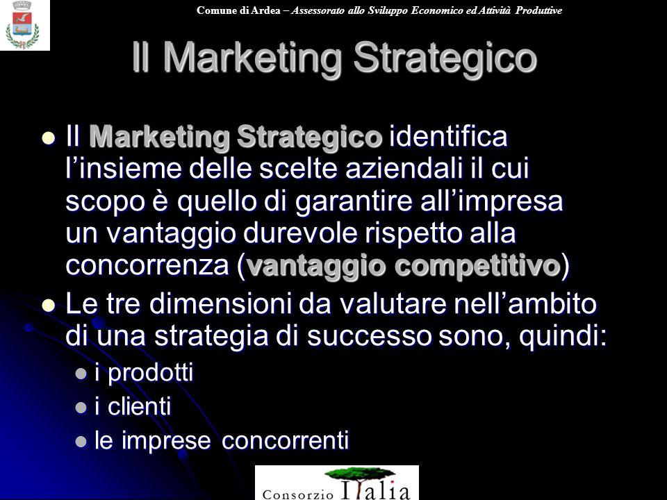 Comune di Ardea – Assessorato allo Sviluppo Economico ed Attività Produttive Il Marketing Strategico Il Marketing Strategico identifica linsieme delle