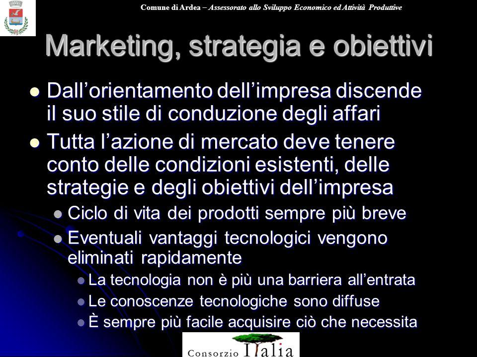 Comune di Ardea – Assessorato allo Sviluppo Economico ed Attività Produttive Marketing, strategia e obiettivi Dallatteggiamento dellimprenditore, oltre che lazione di mercato, dipenderà anche limpostazione manageriale dellimpresa.