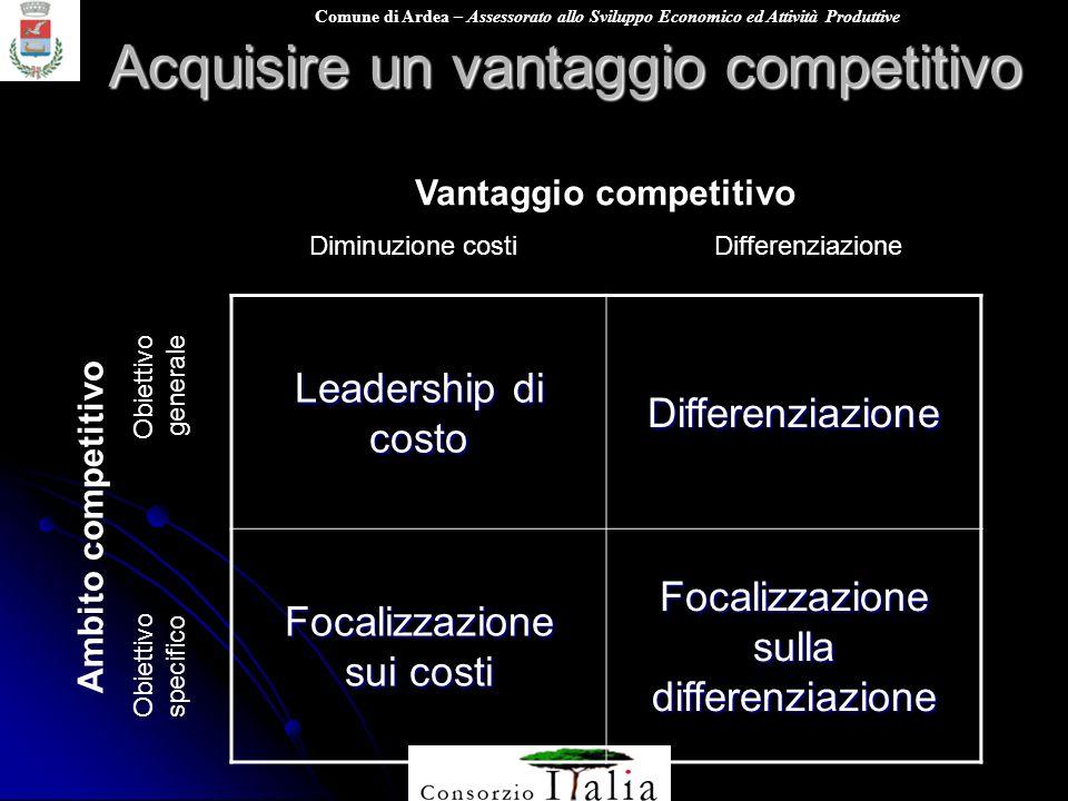 Comune di Ardea – Assessorato allo Sviluppo Economico ed Attività Produttive Acquisire un vantaggio competitivo Leadership di costo Differenziazione F