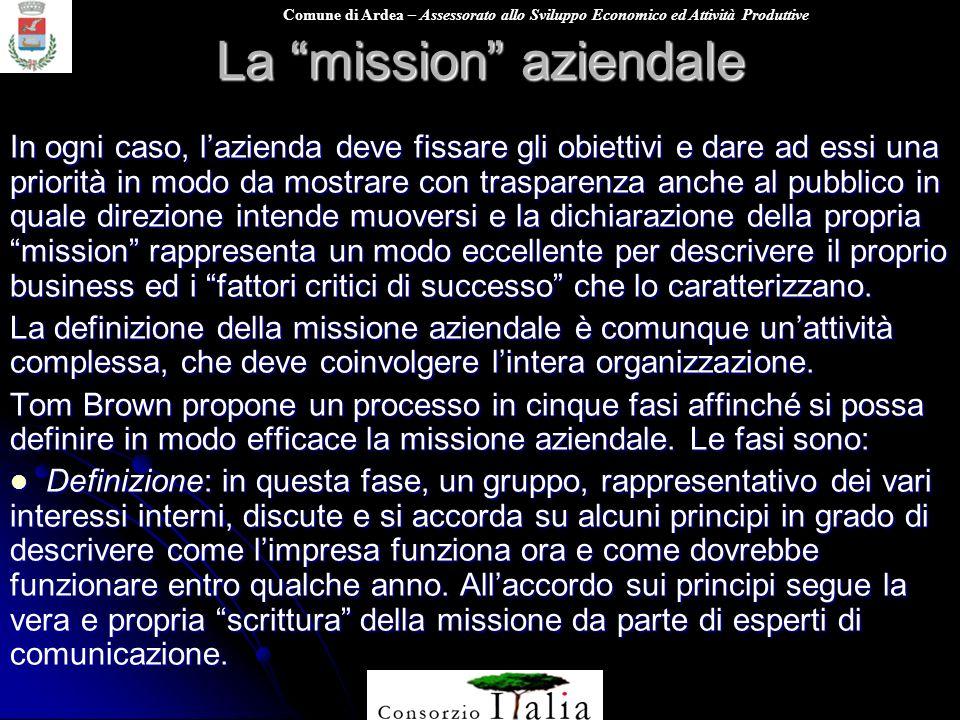 Comune di Ardea – Assessorato allo Sviluppo Economico ed Attività Produttive La mission aziendale In ogni caso, lazienda deve fissare gli obiettivi e