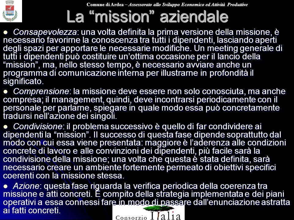 Comune di Ardea – Assessorato allo Sviluppo Economico ed Attività Produttive La mission aziendale Consapevolezza: una volta definita la prima versione