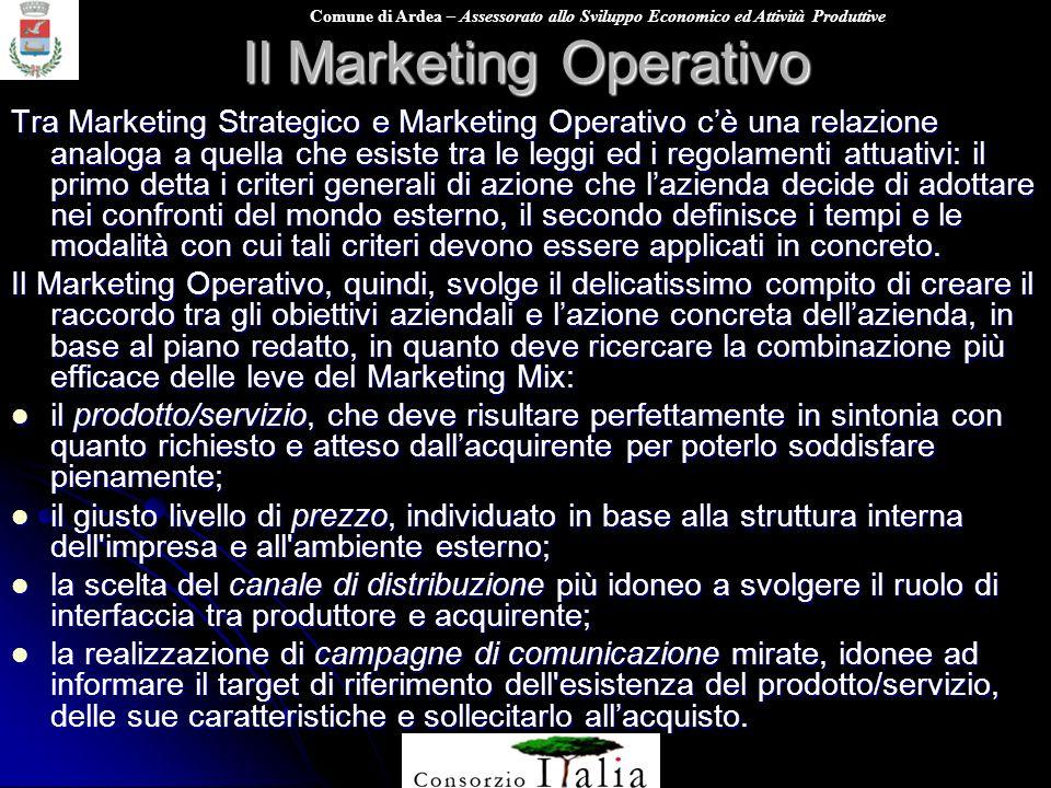 Comune di Ardea – Assessorato allo Sviluppo Economico ed Attività Produttive Il Marketing Operativo Tra Marketing Strategico e Marketing Operativo cè