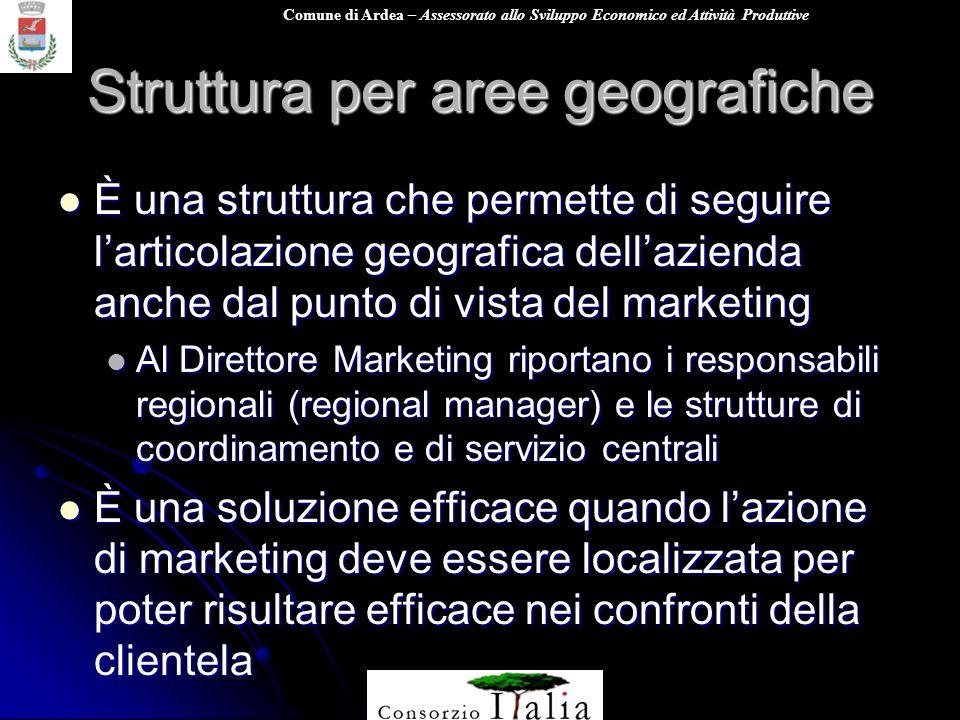Comune di Ardea – Assessorato allo Sviluppo Economico ed Attività Produttive Struttura per aree geografiche È una struttura che permette di seguire la