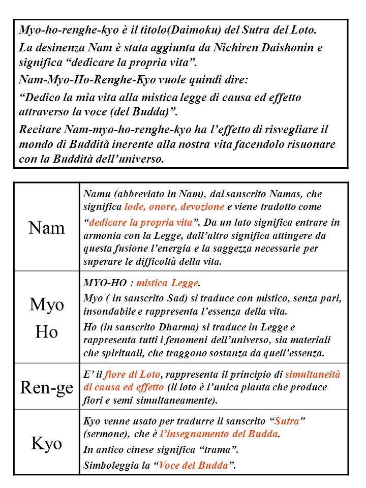 Nam Namu (abbreviato in Nam), dal sanscrito Namas, che significa lode, onore, devozione e viene tradotto come dedicare la propria vita. Da un lato sig