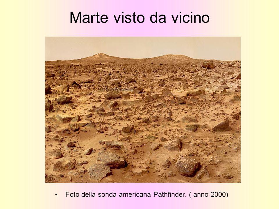 Marte visto da vicino Foto della sonda americana Pathfinder. ( anno 2000)