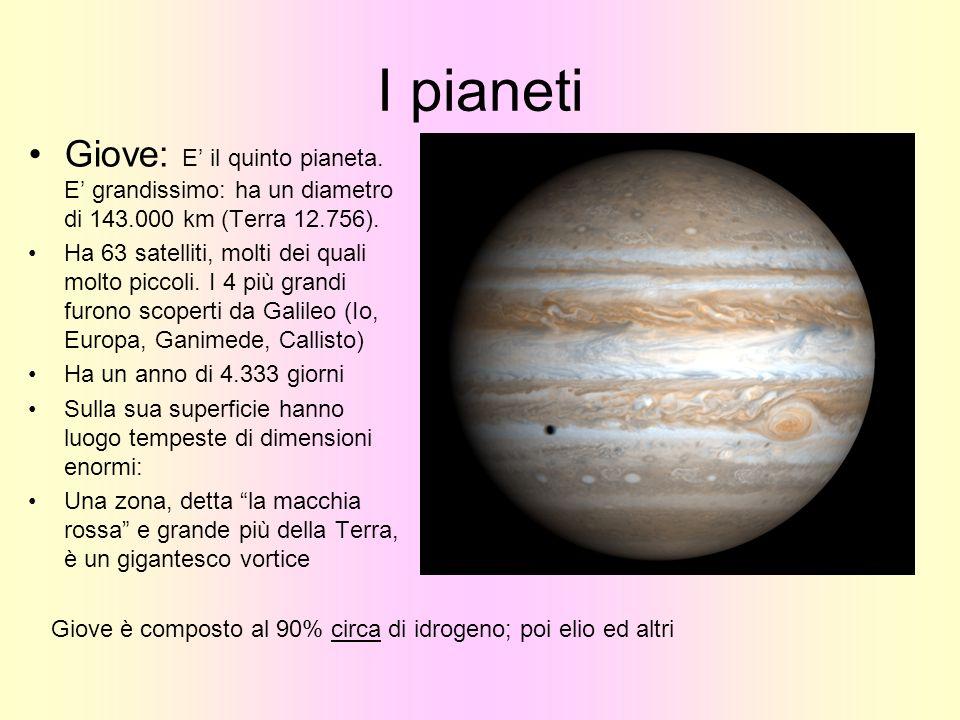 I pianeti Giove: E il quinto pianeta. E grandissimo: ha un diametro di 143.000 km (Terra 12.756). Ha 63 satelliti, molti dei quali molto piccoli. I 4