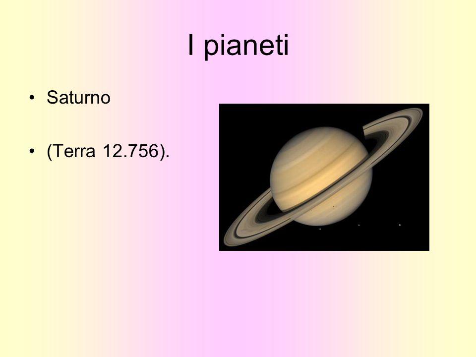 I pianeti Saturno (Terra 12.756).