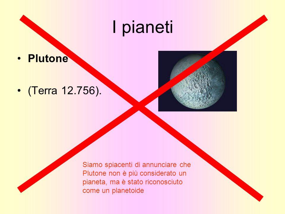 I pianeti Plutone (Terra 12.756). Siamo spiacenti di annunciare che Plutone non è più considerato un pianeta, ma è stato riconosciuto come un planetoi