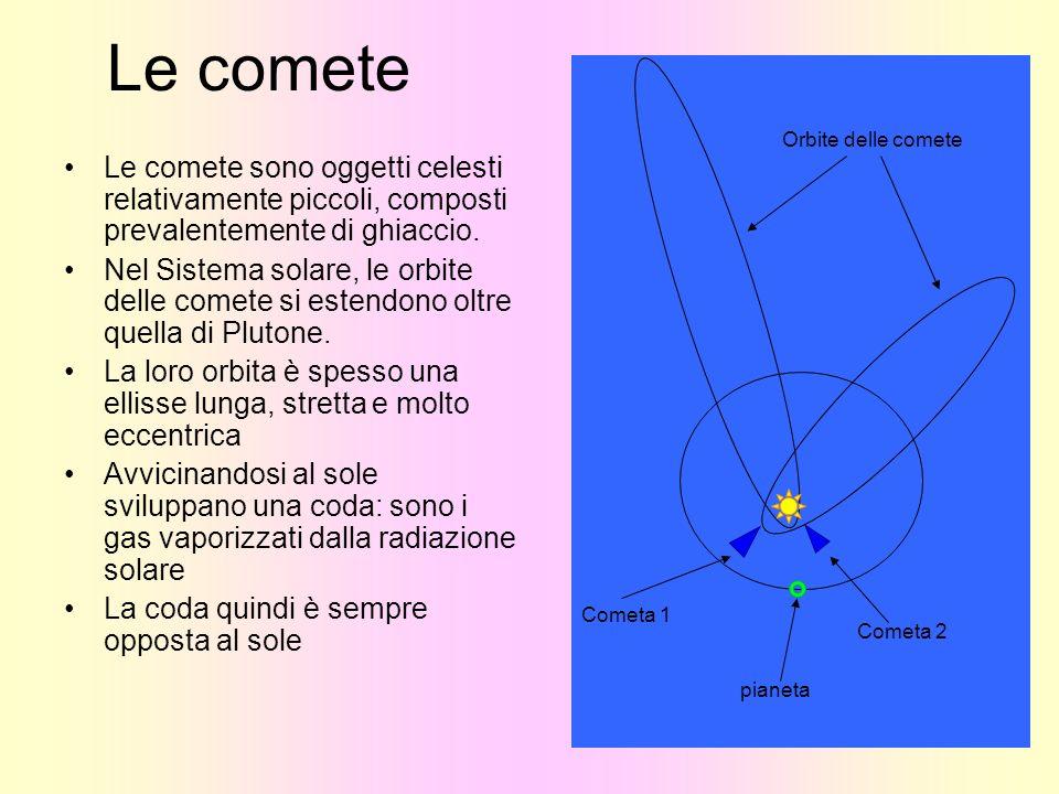 Le comete Le comete sono oggetti celesti relativamente piccoli, composti prevalentemente di ghiaccio. Nel Sistema solare, le orbite delle comete si es