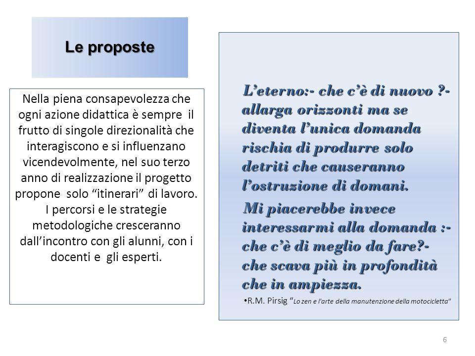 Le proposte Leterno:- che cè di nuovo ?- allarga orizzonti ma se diventa lunica domanda rischia di produrre solo detriti che causeranno lostruzione di