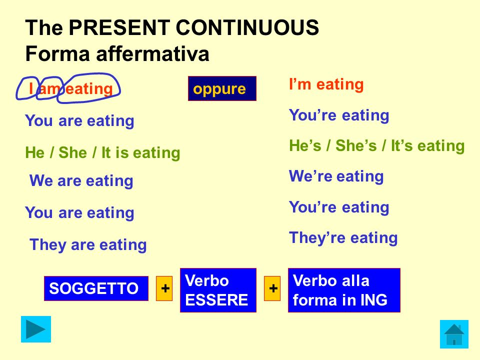 The PRESENT CONTINUOUS Forma negativa Im not eating You arent eating He / She / It isnt eating We arent eating You arent eating They arent eating SOGGETTO+ Verbo ESSERE (forma negativa) + Verbo alla forma in ING I am not eating You are not eating He / She / It is not eating We are not eating You are not eating They are not eating oppure