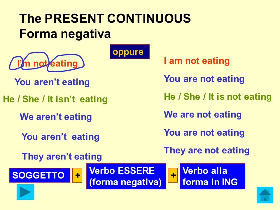 The PRESENT CONTINUOUS Forma negativa Im not eating You arent eating He / She / It isnt eating We arent eating You arent eating They arent eating SOGG