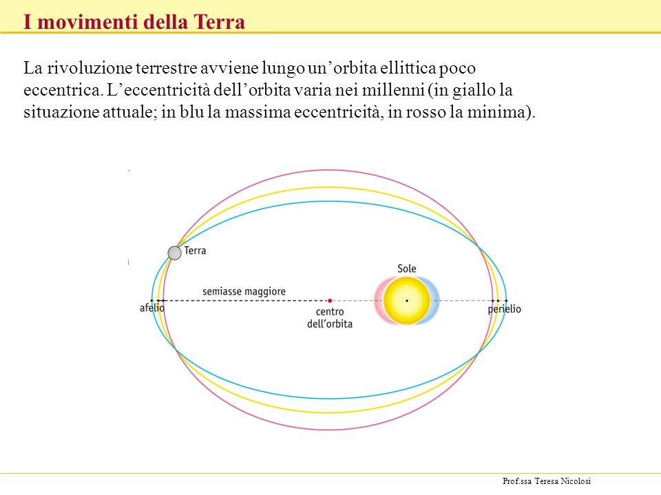 Prof.ssa Teresa Nicolosi La rivoluzione terrestre avviene lungo unorbita ellittica poco eccentrica. Leccentricità dellorbita varia nei millenni (in gi