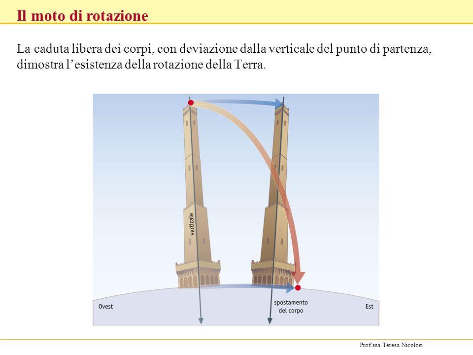 Prof.ssa Teresa Nicolosi La caduta libera dei corpi, con deviazione dalla verticale del punto di partenza, dimostra lesistenza della rotazione della Terra.