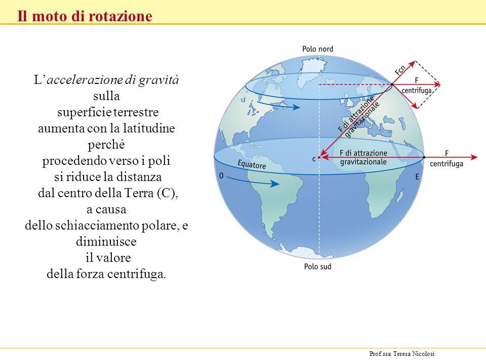 Prof.ssa Teresa Nicolosi Laccelerazione di gravità sulla superficie terrestre aumenta con la latitudine perché procedendo verso i poli si riduce la distanza dal centro della Terra (C), a causa dello schiacciamento polare, e diminuisce il valore della forza centrifuga.