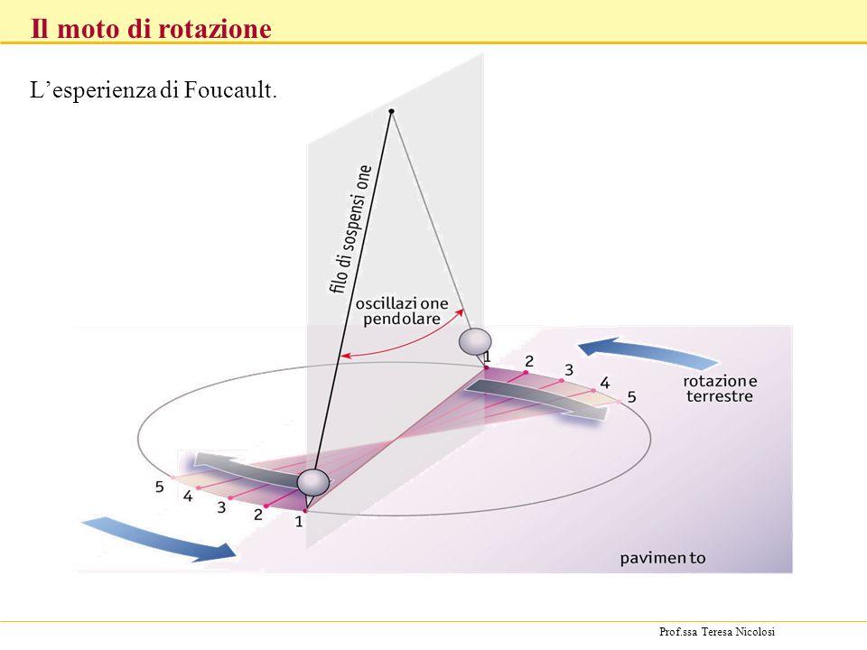 Prof.ssa Teresa Nicolosi Lesperienza di Foucault. Il moto di rotazione