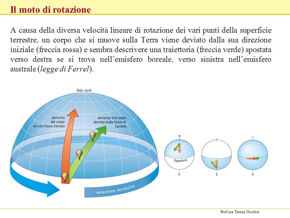 Prof.ssa Teresa Nicolosi A causa della diversa velocità lineare di rotazione dei vari punti della superficie terrestre, un corpo che si muove sulla Te